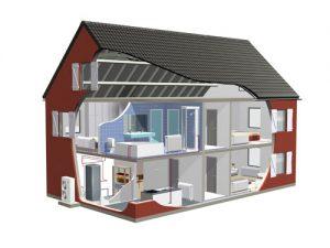 Stort hus varmempumpe